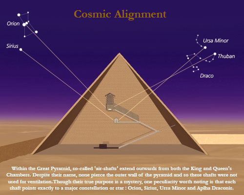 Sirius-egyptian-pyramid-kings-chamber-cosmic-alignment